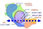石景山区发展定位与产业选择研究