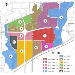 长春南部新城产业发展规划 -业绩案例 富达尔研究院经典案例