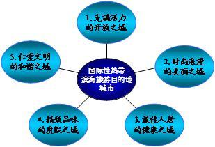 产业发展kok体育官方app下载研究